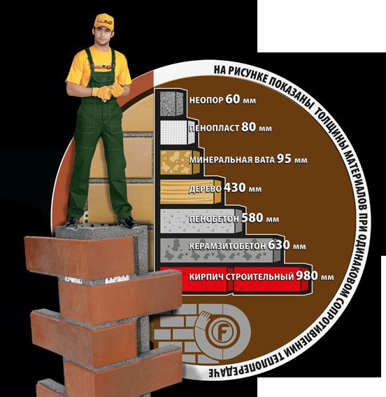 Фасадные термопанели для отделки